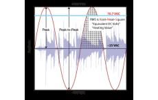 100 V Hat Trafolu Ses Sistemleri
